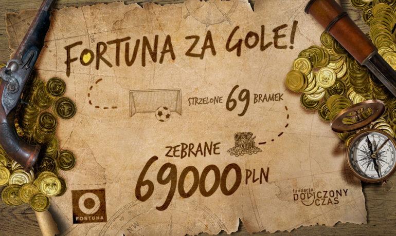 fortuna_za_gole_900x600